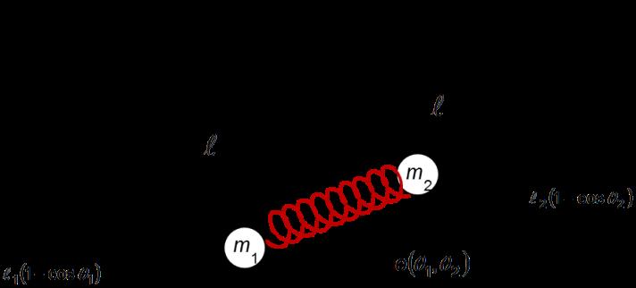 simple_pendulum_two_spring